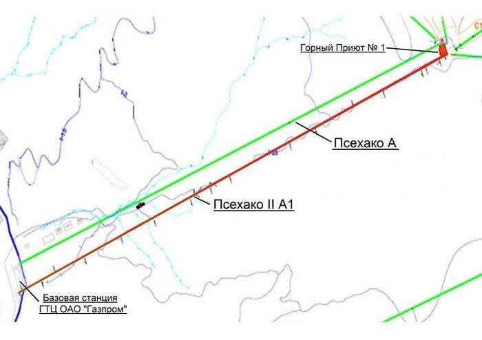 канатной дороги Газпром